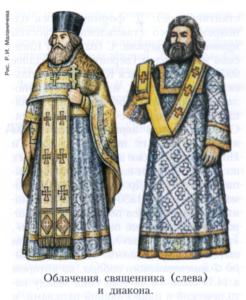 Духовенство на Руси