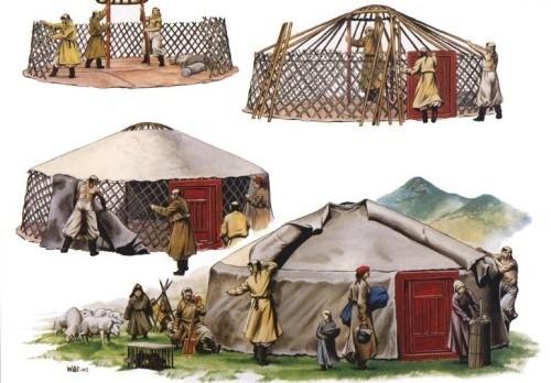 кочевники и юрта