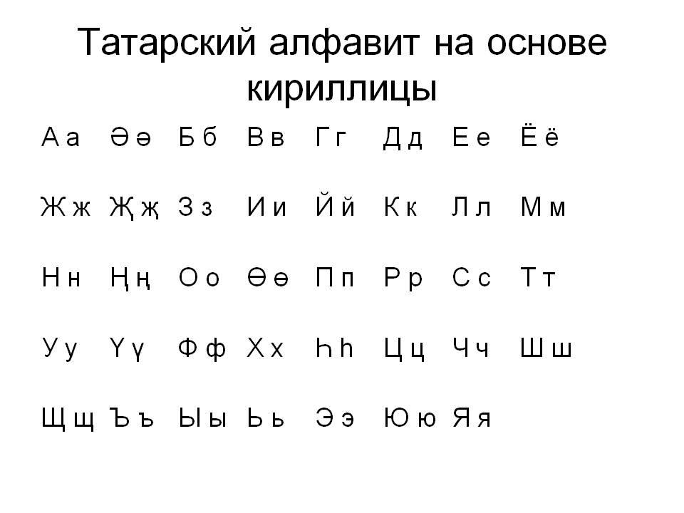 татарский алфавит на основе кириллицы