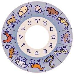 знаки зодиак
