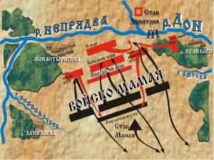 Военные хитрости Куликовской битвы