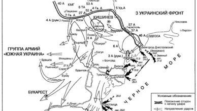 Карта Яссо-Кишиневской операции вов