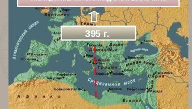 Как распалась Римская империя