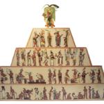 Система власти Древнего Египта