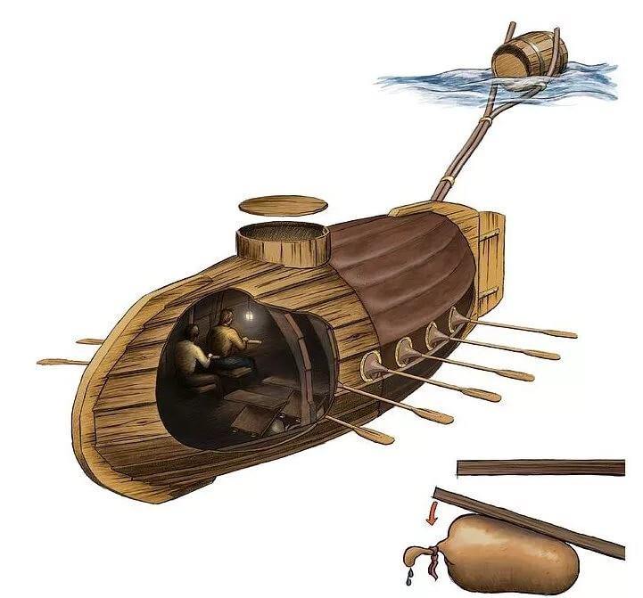 Кто изобрёл подводную лодку?