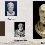 Известные чемпионы олимпиад древности