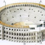 Лучшие изобретения Древнего Рима