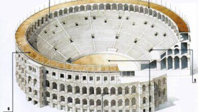 изобретения Древнего Рима