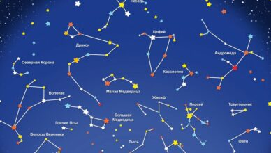История названия созвездий