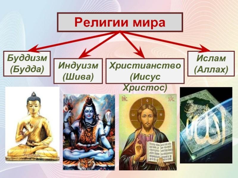религии приняли мировые масштабы