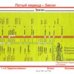 библейская хронология